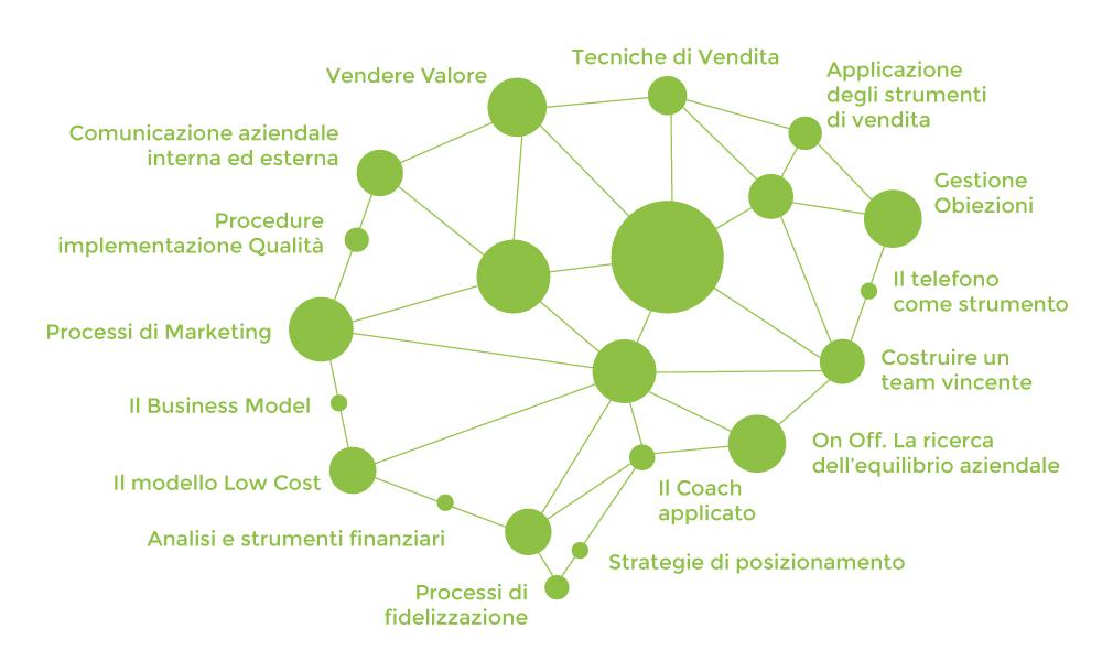 processi-formativi-aziendali-ed-interaziendali